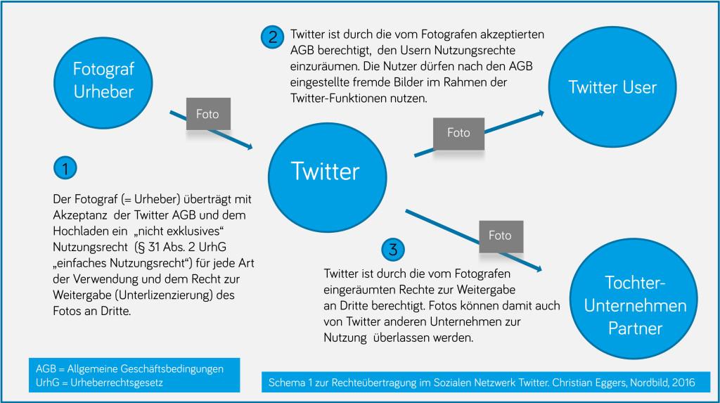 Folien-AGB-Twitter-1