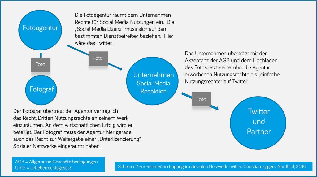 Folien-AGB-Twitter-2-neu